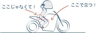 二輪教習で大切なのはニーグリップとステップ荷重の図