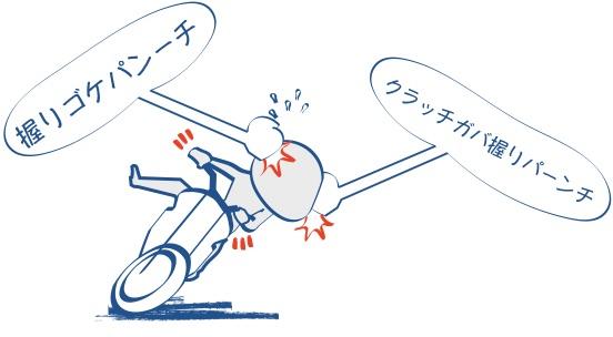 握りゴケ特タッチキリゴケのダブルパンチの図