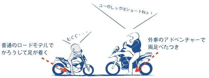 欧米人のバイク乗り足長いの図
