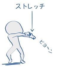 手の小さいバイク乗りは親指のストレッチをの図