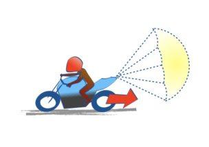 後輪ブレーキを積極的に使うの図