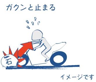 前輪ブレーキはこけやすいの図