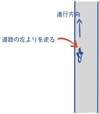 センターラインがない道路では左によって走るの図