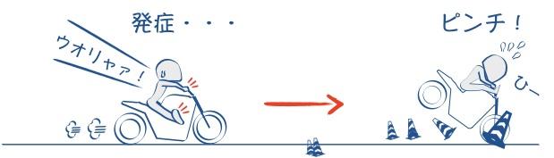 二輪教習_ガバ握り足ブレーキは良くないの図