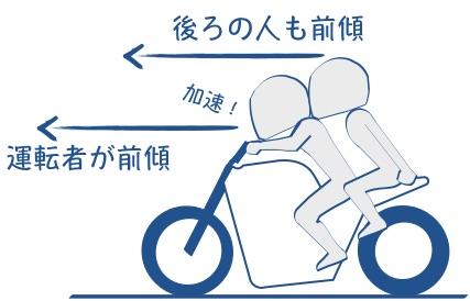 2人乗りで加速の練習