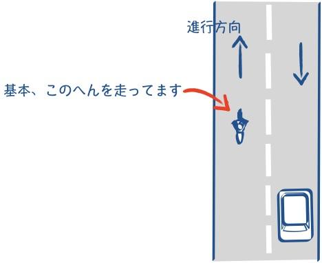 バイクは道の真ん中を走った方がいいの図