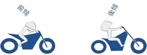 バイクの姿勢の図