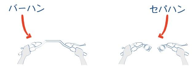 セパハンとバーハンの図