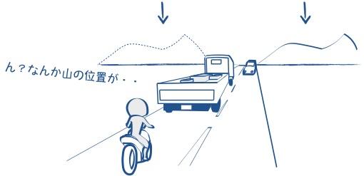 ツーリングでは山も道を確認する目印になるの図