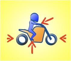 バイクのブレーキは前後が別の図