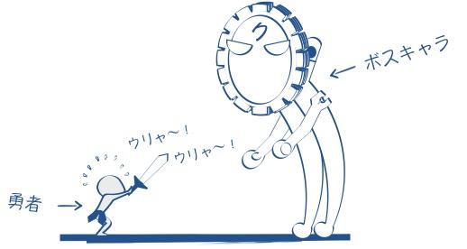 二輪教習のマニュアルの肝はクラッチの図