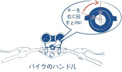 バイクのキーの場所の図