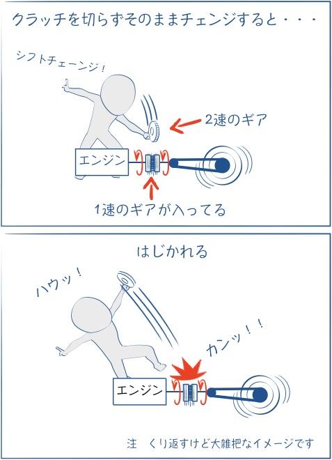 クラッチなしでギアを入れ替えるのは難しいの図