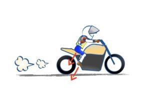 バイクの荷重はお尻と足のウラの図