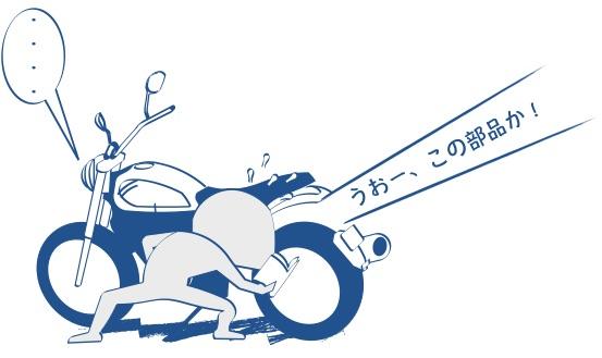 バイクの基本と仕組みを読んだの図