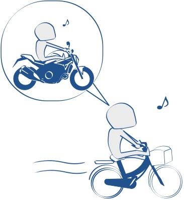 バイクのイメージを勘違いしていたの図