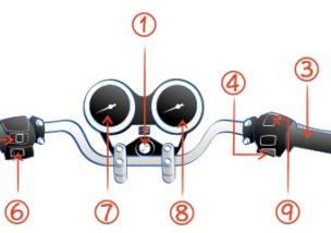 バイクのハンドル周りの図