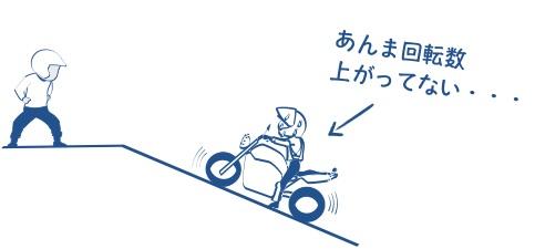坂道発進、エンジンの回転を高くすれば低速でもノッキングしないの図