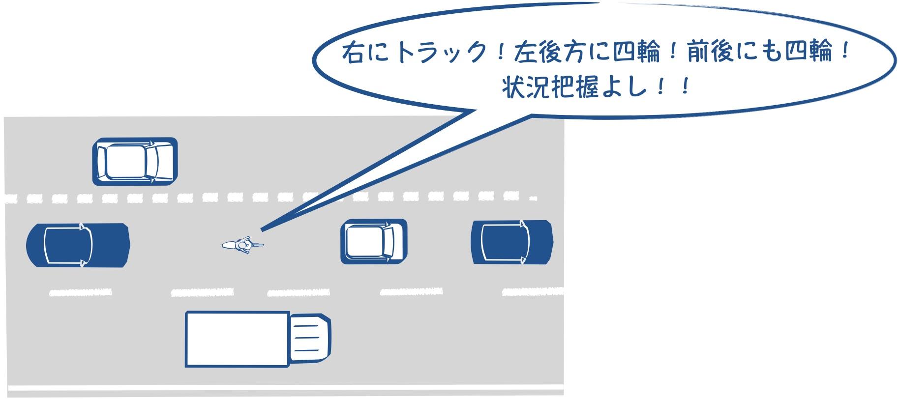 バイクが高速で状況確認の図