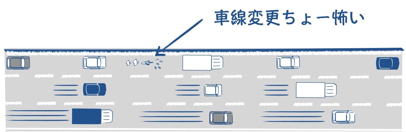 公道では車線変更が怖いの図