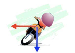 バイクの曲がり方の図