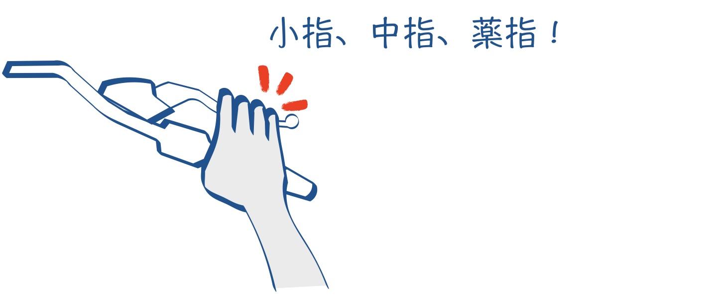 ブレーキレバーは小指側で握るの図