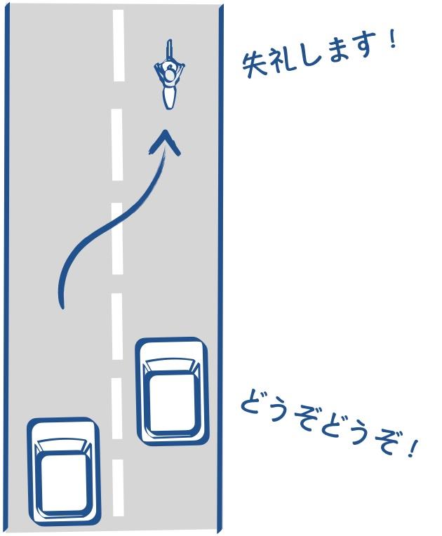 バイクの交通に慣れているの図